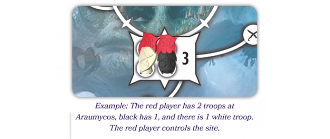 4-SiteControl